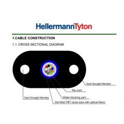 Fibra optica 2 pelos con doble tensor de acero Hellermann tyton...
